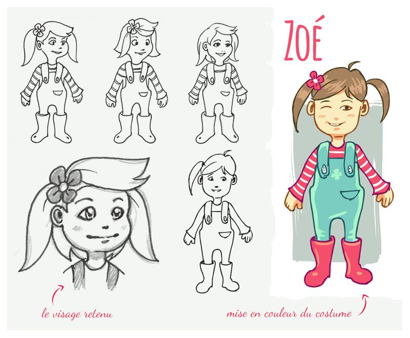 Illustrateur à Chalon sur Saône